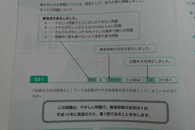 行政書士試験の難易度・回答目安時間が記載されている